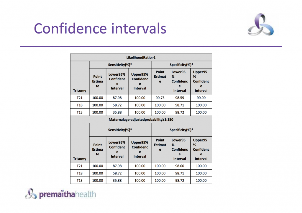 confidence-intervals-dpni